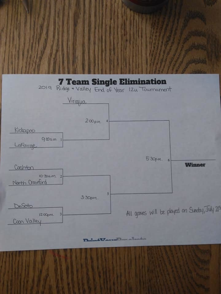 12U Tournament Bracket