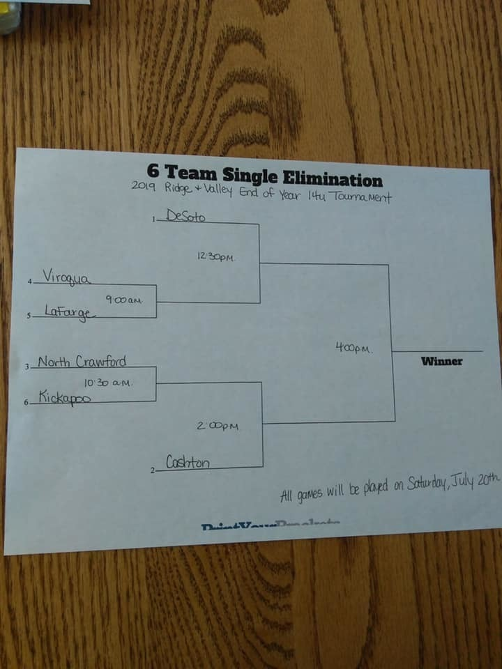 14U Tournament Bracket